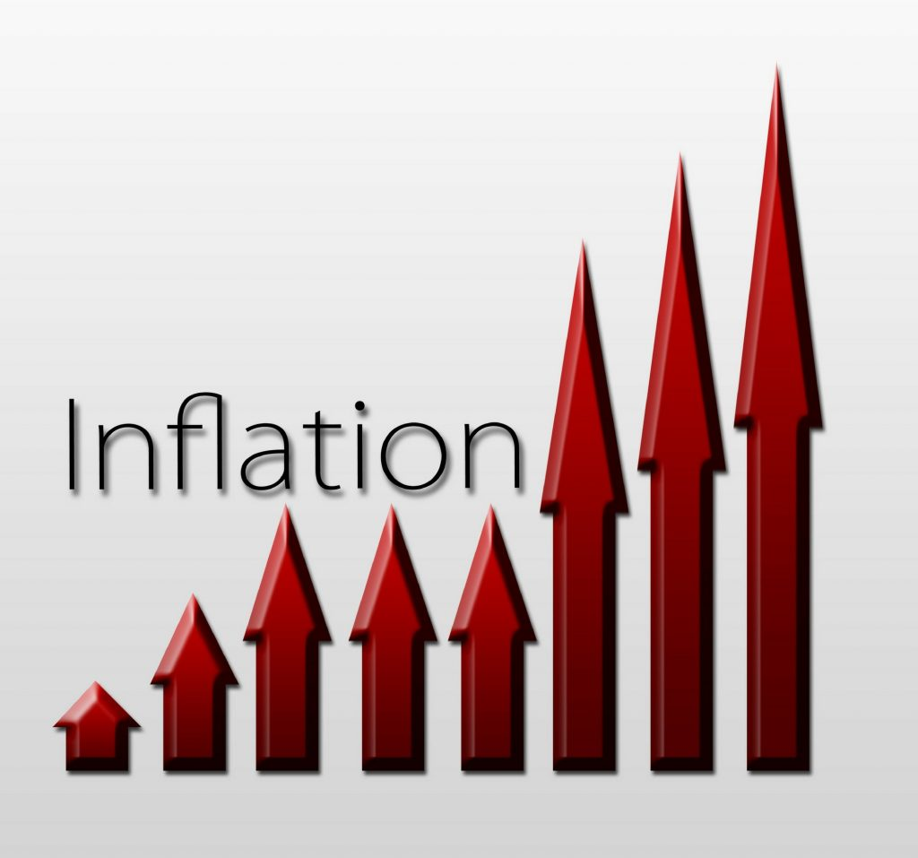 Objectives Of Inflation Accounting